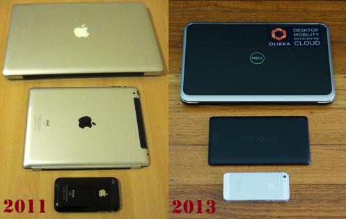 2011 to 2013